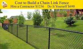 chain link fence post sizes. Chain Link Fence Post Sizes M