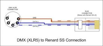 6 pin dmx wiring diagram wiring diagram libraries 5 pin dmx wiring wiring diagram for you u2022