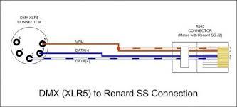 dmx to rj45 wiring diagram dmx discover your wiring diagram dmx xlr wiring diagram dmx to rj45 wiring diagram dmx discover your wiring diagram