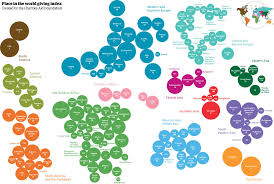 Charity Efficiency Chart Charitable Giving By Country Who Is The Most Generous Full
