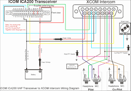 aircraft microphone jack wiring diagram wiring diagram libraries stereo headset mic wiring diagram simple wiring diagramsstereo headset mic wiring diagram data wiring diagram ecko