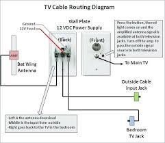 rv antenna wiring diagram wiring diagram value rv tv wiring diagram wiring diagram var digital tv antenna wiring diagram rv antenna wiring diagram
