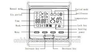 showing post media for furnace thermostat symbols furnace thermostat symbols thermostat 16a 220v ce oshland m6 cheap price jpg 459x256 furnace thermostat symbols