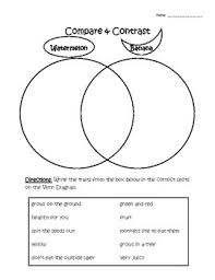 Venn Diagram Practice Sheets Simple Compare Contrast Venn Diagram Practice Sheet