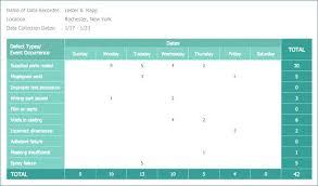 Quality Control Excel Checks Template Quality Control Checklist Excel Plan For