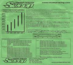 Sweep Tire Chart Sweep Racing Tires 1 10th Sedan Thread Page 38 R C Tech