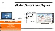huddlecamhd blog usb ptz conference camera blog how to make a sharp touch screen wireless