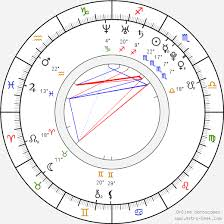 Jeffree Star Natal Chart Jeffree Star Birth Chart Horoscope Date Of Birth Astro