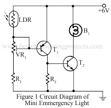 simple electrical wiring diagram nilza net on simple building wiring diagram