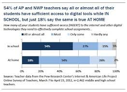 how teachers are using technology at home and in their classrooms  teachers of the lowest income students experience the impact of digital tools in the learning environment differently than teachers whose students are from