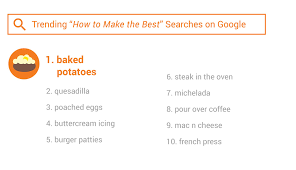 cooking trends among millennials welcome to the digital kitchen how to make the best searches on google2