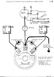 wiring diagram for club car starter generator wirdig