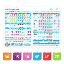 Andis Grooming Chart Andis Dog Groomer Clippers Blades Grooming Australia