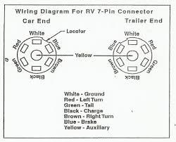 7 spade trailer wiring diagram facbooik com 7 Spade Trailer Wiring Diagram 6 pin to 7 pin trailer wiring diagram,to free download printable 7 blade trailer wiring diagram
