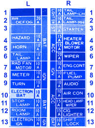 1998 Nissan Maxima Fuse Chart 1998 Nissan Maxima Fuse Box Wiring Diagram
