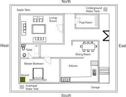 modern home plan and vastu modern hd
