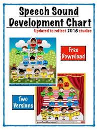 Speech Sound Development By Playlearntalk Teachers Pay