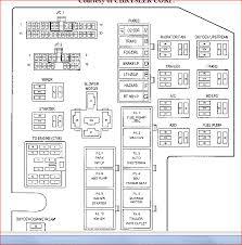 98 dodge fuse box diagram 98 automotive wiring diagrams
