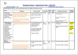 Operation Plan Outline Template Business Operational Plan Template Printable