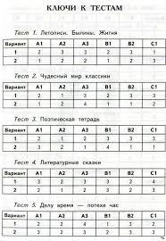 Смотреть ГДЗ контрольно измерительные материалы Литературное  1