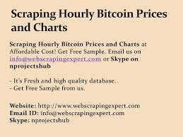 Scraping Hourly Bitcoin Prices And Charts