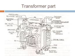substation overview Substation Transformer Diagram single line diagram; 8 transformer substation transformer connections