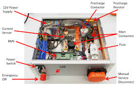 4 example of battery junction box foxbms 0 4 documentation junction box fuse holder _images big_bjb png