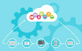Cloud Computing Examples Cloud Services Types Examples Study Com