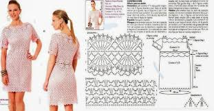 Free Crochet Dress Patterns Awesome ROC Boutique Blog Crochet Lace Dress Pattern Free