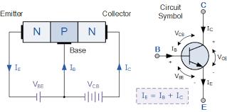 npn transistor wiring diagram wiring diagram user npn transistor tutorial the bipolar npn transistor npn transistor amplifier circuit diagram npn transistor wiring diagram