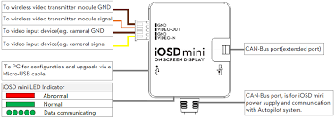 help iosd mini install dji phantom drone forum if you ve got the boscam ts832 here is the wiring diagram for it in the left pic you ll use video in and ground
