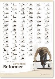 Pilates Wall Chart Buy Stott Pilates Wall Chart Advanced Reformer In Cheap
