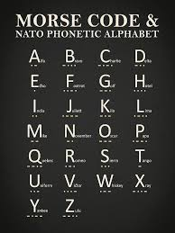 Wikipedia has tons of comprehensive information, but can be confusing to a beginner. Morse Code And Phonetic Alphabet Photograph By Mark Rogan