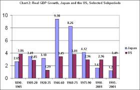 Macroscan Printable Version Explaining Japans Decline