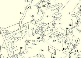 audi area audi a4 (b5) coolant flange replacement Toyota Vehicle Cooling System Diagram etka explosion diagram of the coolant flange and its connections