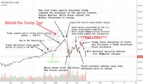Stock Chart With News Overlay Trump News Overlay Behold The Trump Top For Amex Spy By