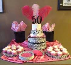 Planning A 50th Birthday Party