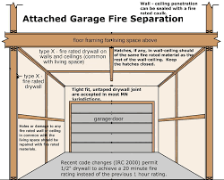 Joists penetrate fire barrier