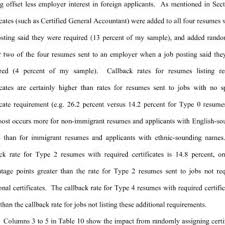 Origin Resumes Callback Rates By Resume Type And Ethnic Origin Download Table