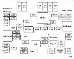 1999 chevy s10 wiring diagram pdf blazer fuse box 99 silverado the 99 blazer fuse box diagram at 99 Blazer Fuse Box