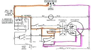 tag washer installation interior shown matching dryer tag tag washer installation washing machine installation manual washer motor wiring diagrams diagram as well tag bravos