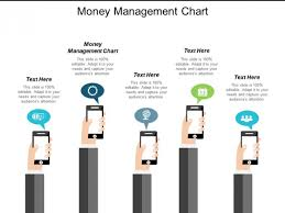 Money Management Chart Ppt Powerpoint Presentation Icon