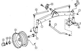 john deere 4020 tractor schematic tractor parts service and John Deere 4020 Tractor Schematic jdpc deere pimages rp33 rp337 un02jan94 gif as well weekendfreedommachines discus messages 17 36092 furthermore john john deere 4020 tractor parts