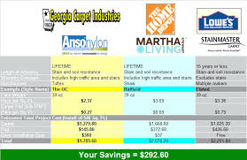 lowes carpet specials. Lowes Carpet Installation Special Brilliant Estimate How Much Does Cost At Blog Specials A