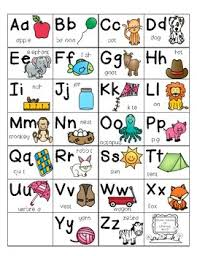 Abc Chart For Folders Worksheets Teaching Resources Tpt