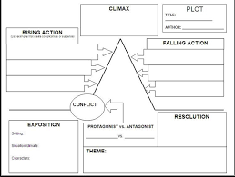 Story Plot Chart Worksheet Story Plot Diagram Google Search Plot Map Plot Diagram
