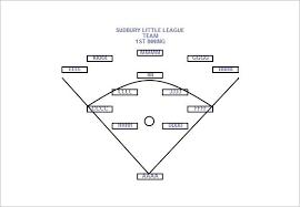 10 Player Baseball Position Chart 9 Baseball Line Up Card Templates Doc Pdf Psd Eps