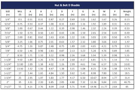 Shackle Weight Chart Nut And Bolt D Shackle Lifting Dutest Dutest