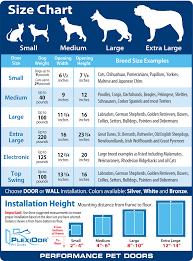 Dog Crate Size Chart Doggie Door Size Chart By Dog Breed Jgm Pet Doors 3 Door