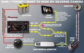 wiring diagram for reverse camera the wiring diagram pyle backup camera wiring diagram nodasystech wiring diagram
